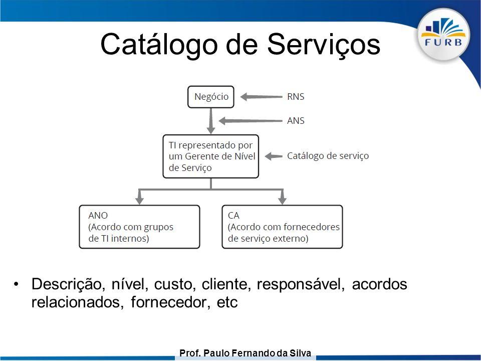 Prof. Paulo Fernando da Silva Catálogo de Serviços Descrição, nível, custo, cliente, responsável, acordos relacionados, fornecedor, etc