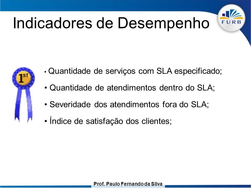 Prof. Paulo Fernando da Silva Indicadores de Desempenho Quantidade de serviços com SLA especificado; Quantidade de atendimentos dentro do SLA; Severid
