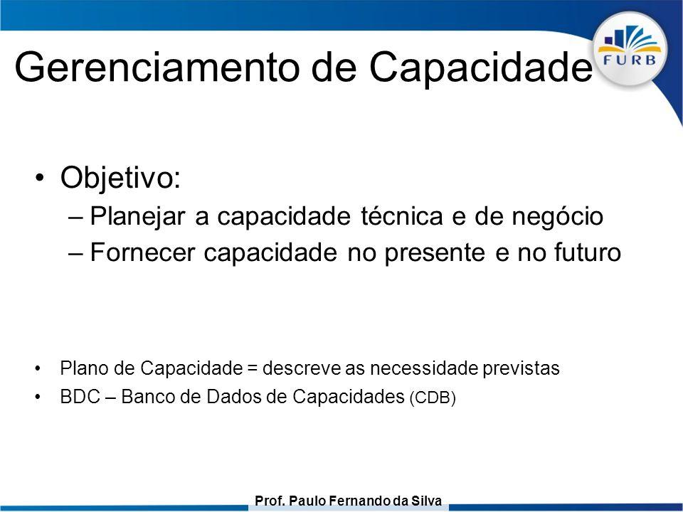 Prof. Paulo Fernando da Silva Gerenciamento de Capacidade Objetivo: –Planejar a capacidade técnica e de negócio –Fornecer capacidade no presente e no
