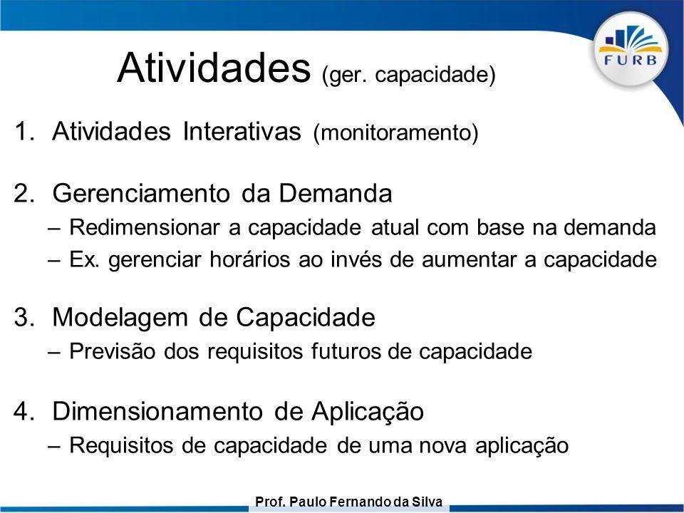 Prof. Paulo Fernando da Silva Atividades (ger. capacidade) 1.Atividades Interativas (monitoramento) 2.Gerenciamento da Demanda –Redimensionar a capaci