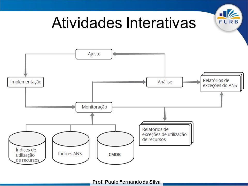 Prof. Paulo Fernando da Silva Atividades Interativas