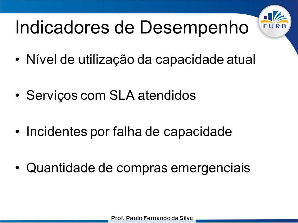 Prof. Paulo Fernando da Silva Indicadores de Desempenho Nível de utilização da capacidade atual Serviços com SLA atendidos Incidentes por falha de cap