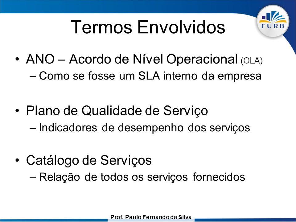 Prof. Paulo Fernando da Silva Termos Envolvidos ANO – Acordo de Nível Operacional (OLA) –Como se fosse um SLA interno da empresa Plano de Qualidade de