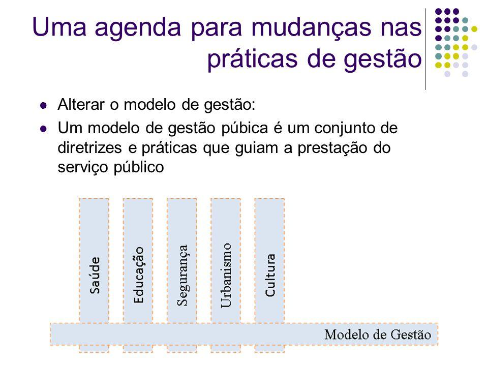 Uma agenda para mudanças nas práticas de gestão Alterar o modelo de gestão: Um modelo de gestão púbica é um conjunto de diretrizes e práticas que guiam a prestação do serviço público