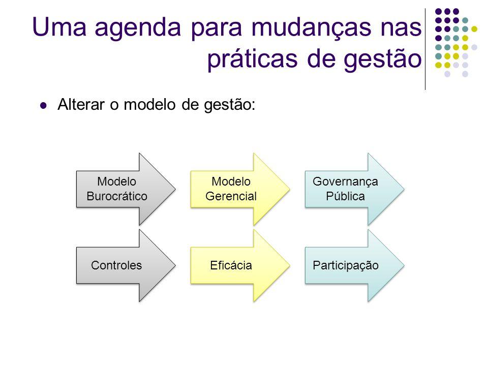 Uma agenda para mudanças nas práticas de gestão Alterar o modelo de gestão: Modelo Burocrático Modelo Gerencial Governança Pública Controles Eficácia Participação