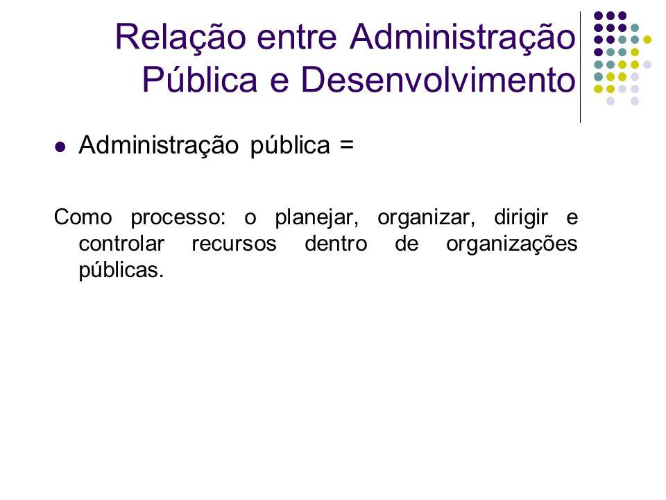 Relação entre Administração Pública e Desenvolvimento Administração pública = Como processo: o planejar, organizar, dirigir e controlar recursos dentro de organizações públicas.