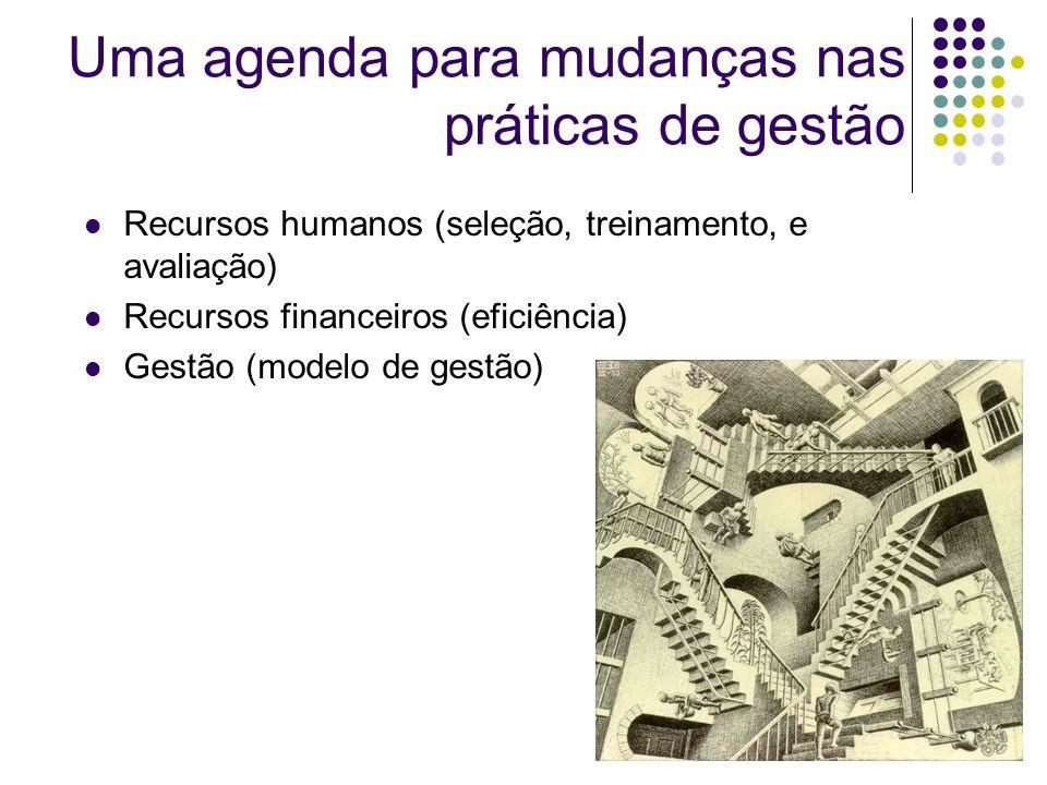 Uma agenda para mudanças nas práticas de gestão Recursos humanos (seleção, treinamento, e avaliação) Recursos financeiros (eficiência) Gestão (modelo de gestão)