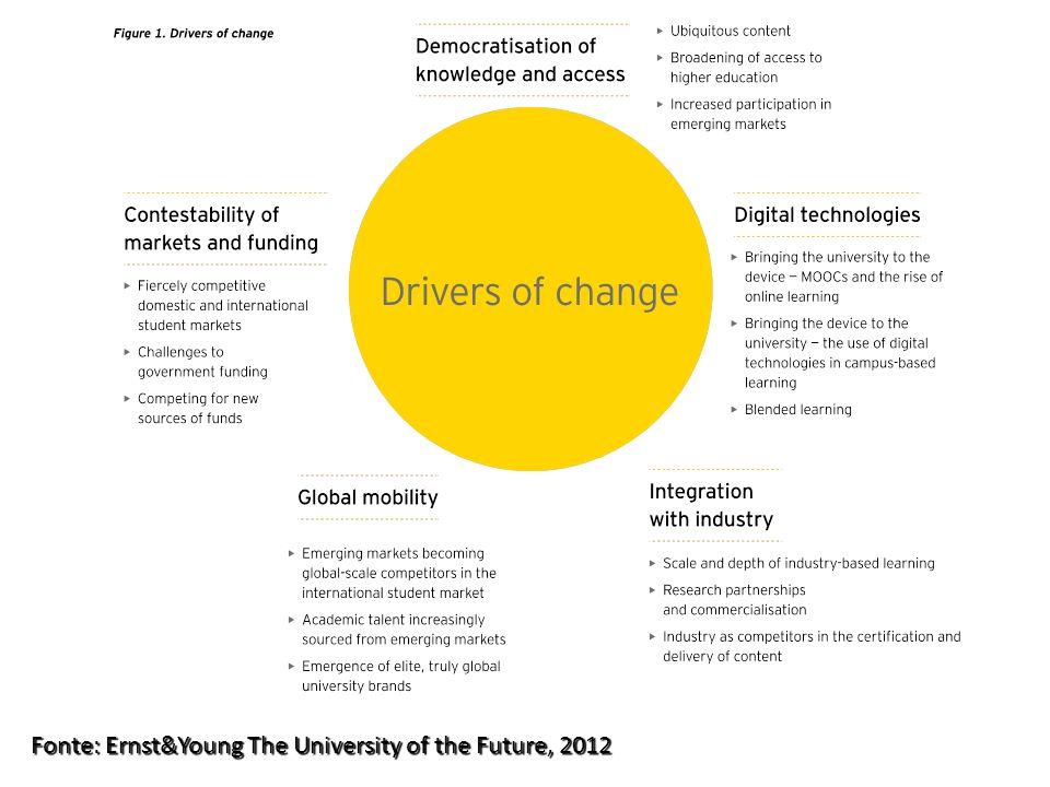 Rumos da Universidade no século XXI