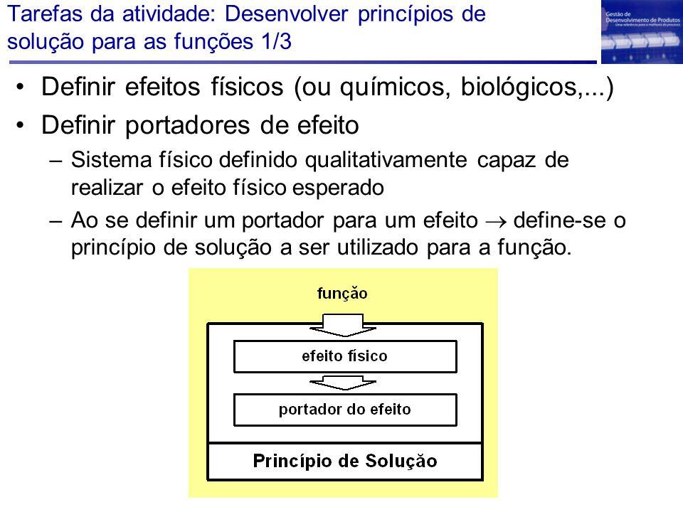 Tarefas da atividade: Desenvolver princípios de solução para as funções 1/3 Definir efeitos físicos (ou químicos, biológicos,...) Definir portadores d