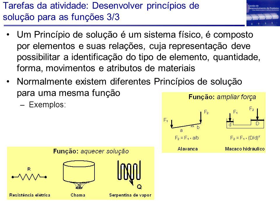 Tarefas da atividade: Desenvolver princípios de solução para as funções 3/3 Um Princípio de solução é um sistema físico, é composto por elementos e su