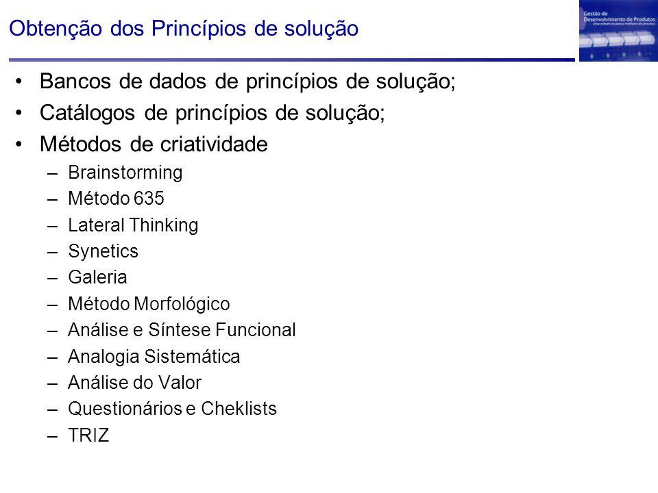 Obtenção dos Princípios de solução Bancos de dados de princípios de solução; Catálogos de princípios de solução; Métodos de criatividade –Brainstormin