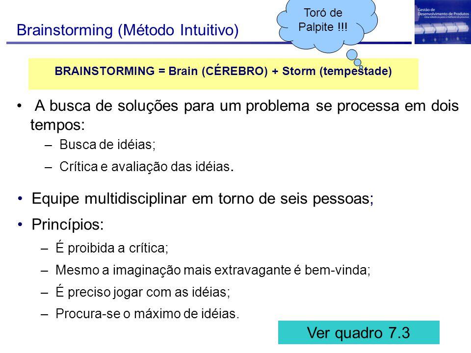 A busca de soluções para um problema se processa em dois tempos: –Busca de idéias; –Crítica e avaliação das idéias. Brainstorming (Método Intuitivo) B
