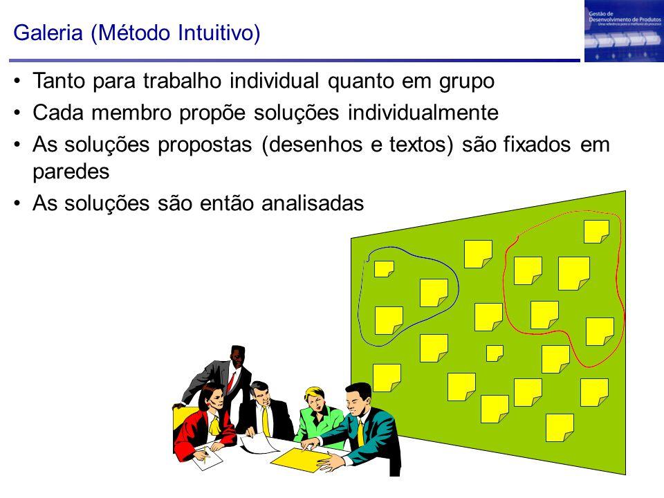 Galeria (Método Intuitivo) Tanto para trabalho individual quanto em grupo Cada membro propõe soluções individualmente As soluções propostas (desenhos