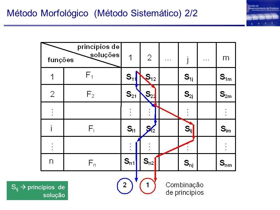 Método Morfológico (Método Sistemático) 2/2 S ij  princípios de solução