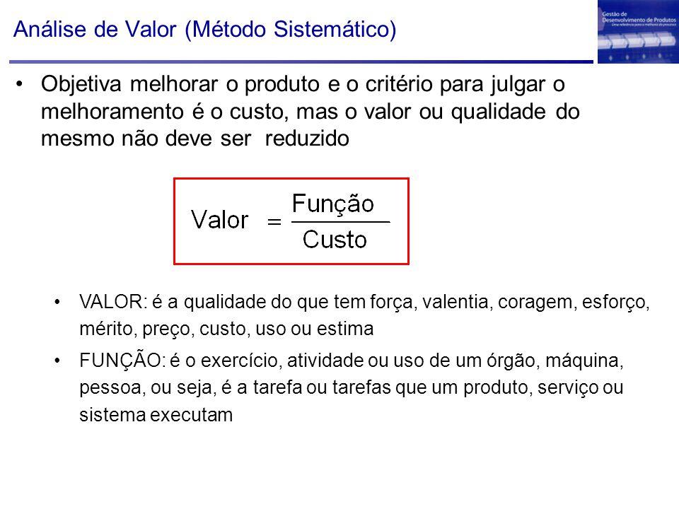 Análise de Valor (Método Sistemático) Objetiva melhorar o produto e o critério para julgar o melhoramento é o custo, mas o valor ou qualidade do mesmo