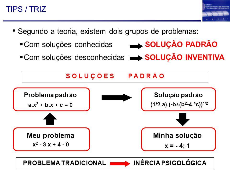 Problema padrão Meu problema Segundo a teoria, existem dois grupos de problemas:  Com soluções conhecidas SOLUÇÃO PADRÃO  Com soluções desconhecidas