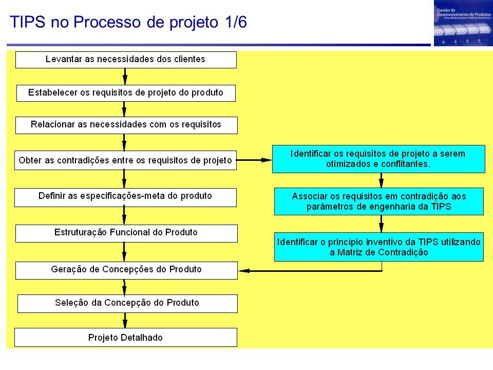 TIPS no Processo de projeto 1/6