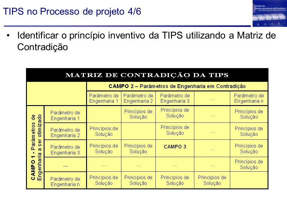 TIPS no Processo de projeto 4/6 Identificar o princípio inventivo da TIPS utilizando a Matriz de Contradição