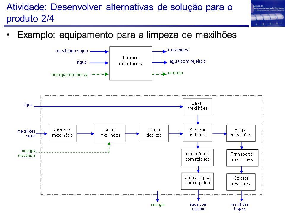 Atividade: Desenvolver alternativas de solução para o produto 2/4 Exemplo: equipamento para a limpeza de mexilhões