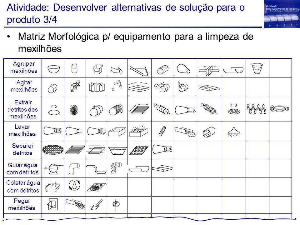 Atividade: Desenvolver alternativas de solução para o produto 3/4 Matriz Morfológica p/ equipamento para a limpeza de mexilhões Agrupar mexilhões Agit