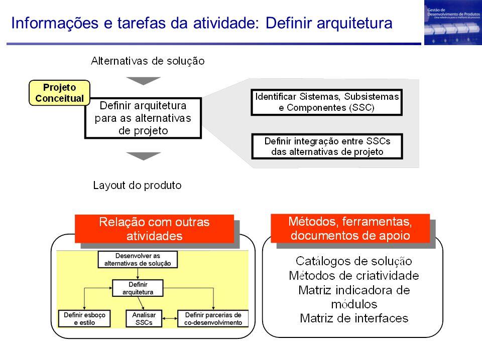 Informações e tarefas da atividade: Definir arquitetura