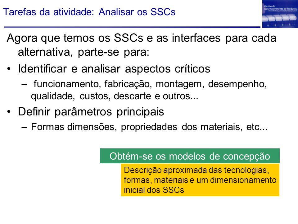 Tarefas da atividade: Analisar os SSCs Agora que temos os SSCs e as interfaces para cada alternativa, parte-se para: Identificar e analisar aspectos c