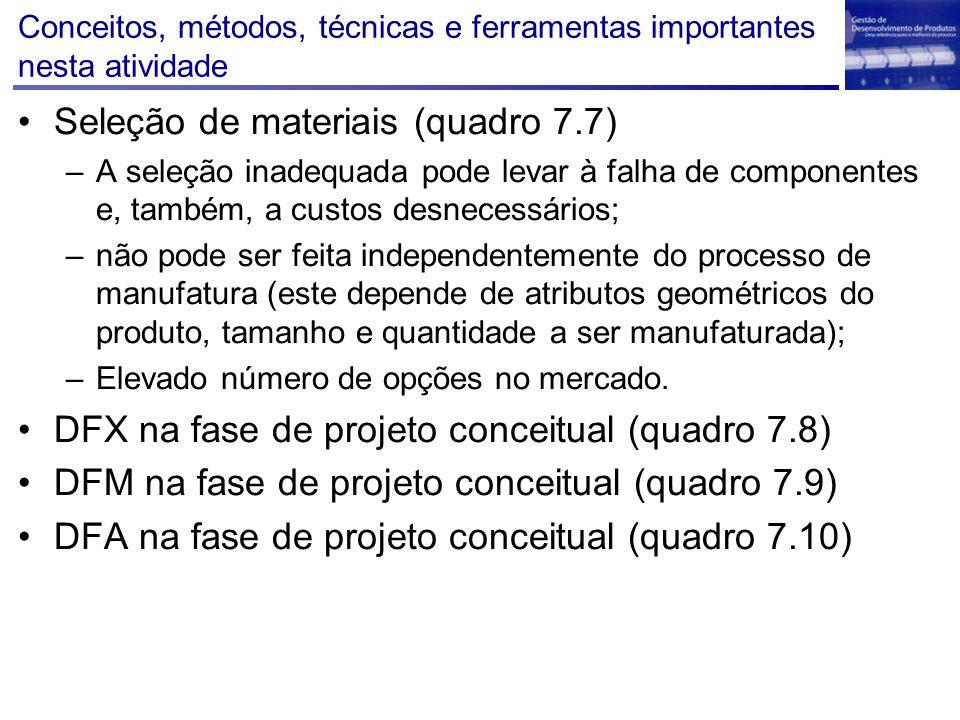 Conceitos, métodos, técnicas e ferramentas importantes nesta atividade Seleção de materiais (quadro 7.7) –A seleção inadequada pode levar à falha de c