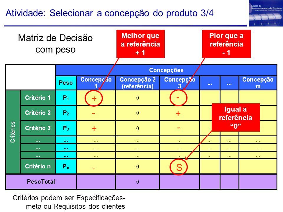 Atividade: Selecionar a concepção do produto 3/4 Matriz de Decisão com peso Critérios podem ser Especificações- meta ou Requisitos dos clientes + - +