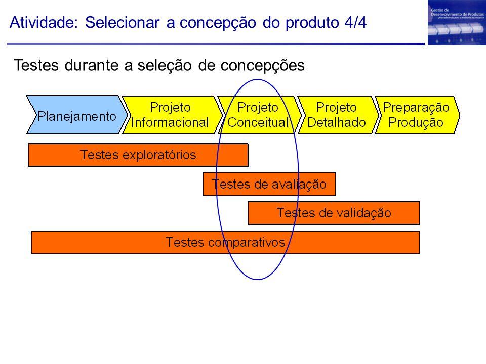 Atividade: Selecionar a concepção do produto 4/4 Testes durante a seleção de concepções