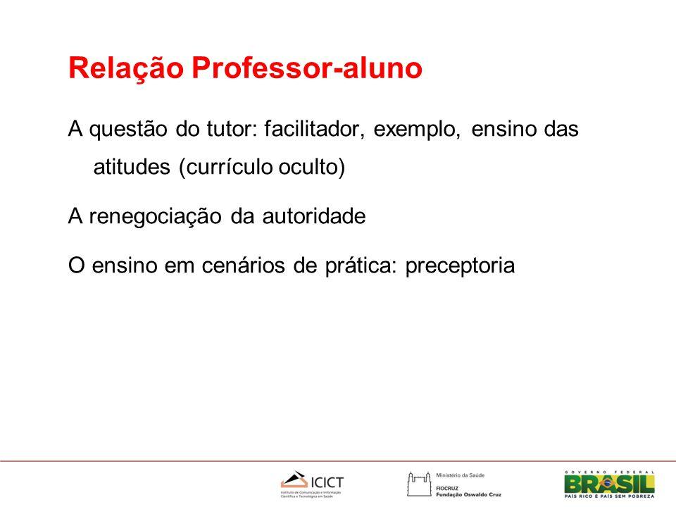 Relação Professor-aluno A questão do tutor: facilitador, exemplo, ensino das atitudes (currículo oculto) A renegociação da autoridade O ensino em cenários de prática: preceptoria