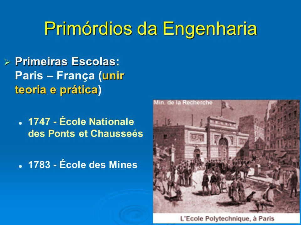 Primórdios da Engenharia  Primeiras Escolas unir teoria e prática  Primeiras Escolas: Paris – França (unir teoria e prática) 1747 - École Nationale