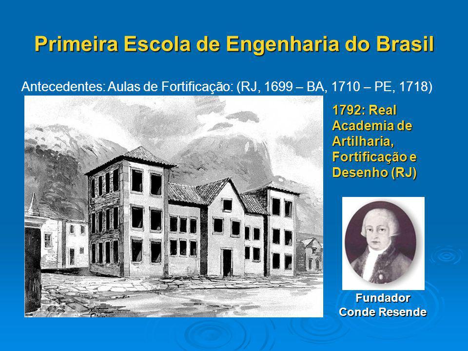 Primeira Escola de Engenharia do Brasil 1792: Real Academia de Artilharia, Fortificação e Desenho (RJ) Fundador Conde Resende Antecedentes: Aulas de F
