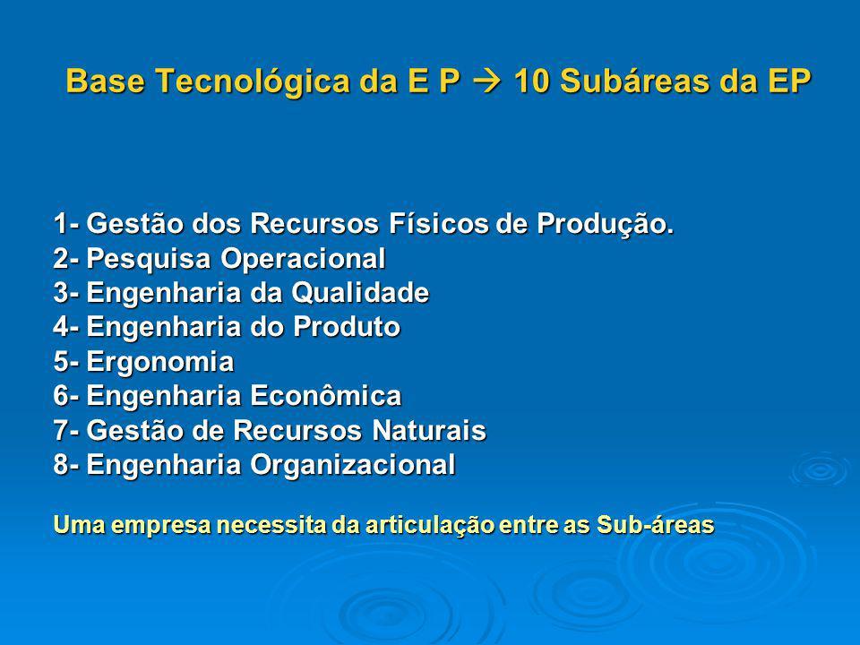 Base Tecnológica da E P  10 Subáreas da EP 1- Gestão dos Recursos Físicos de Produção. 2- Pesquisa Operacional 3- Engenharia da Qualidade 4- Engenhar