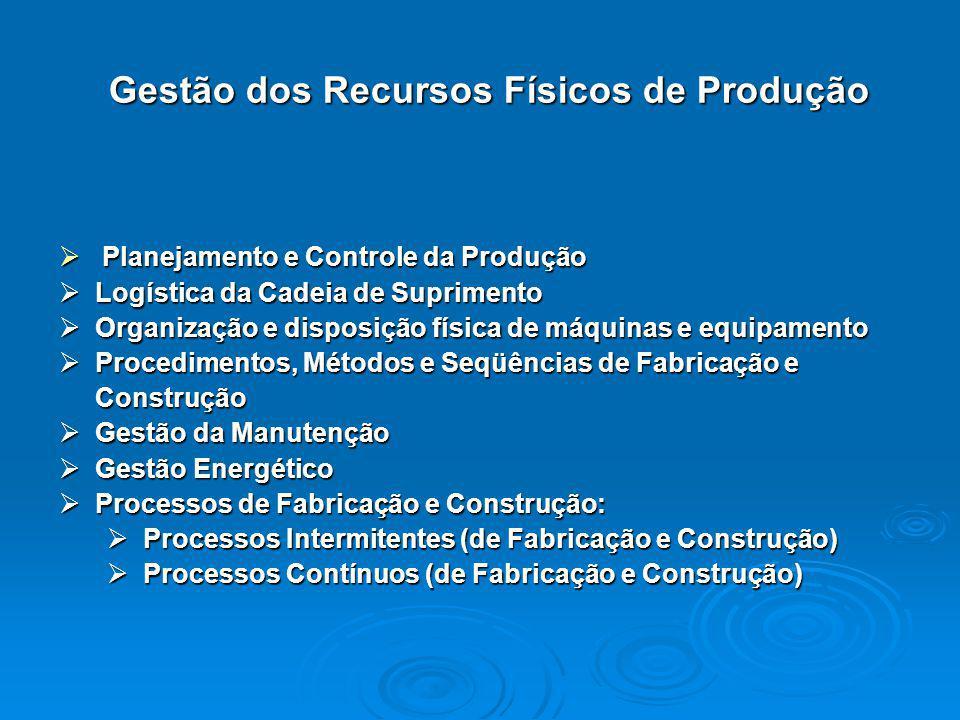 Gestão dos Recursos Físicos de Produção  Planejamento e Controle da Produção  Logística da Cadeia de Suprimento  Organização e disposição física de