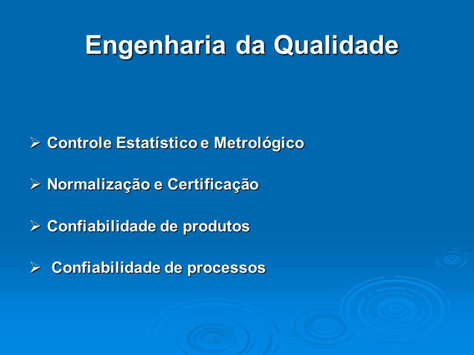Engenharia da Qualidade  Controle Estatístico e Metrológico  Normalização e Certificação  Confiabilidade de produtos  Confiabilidade de processos