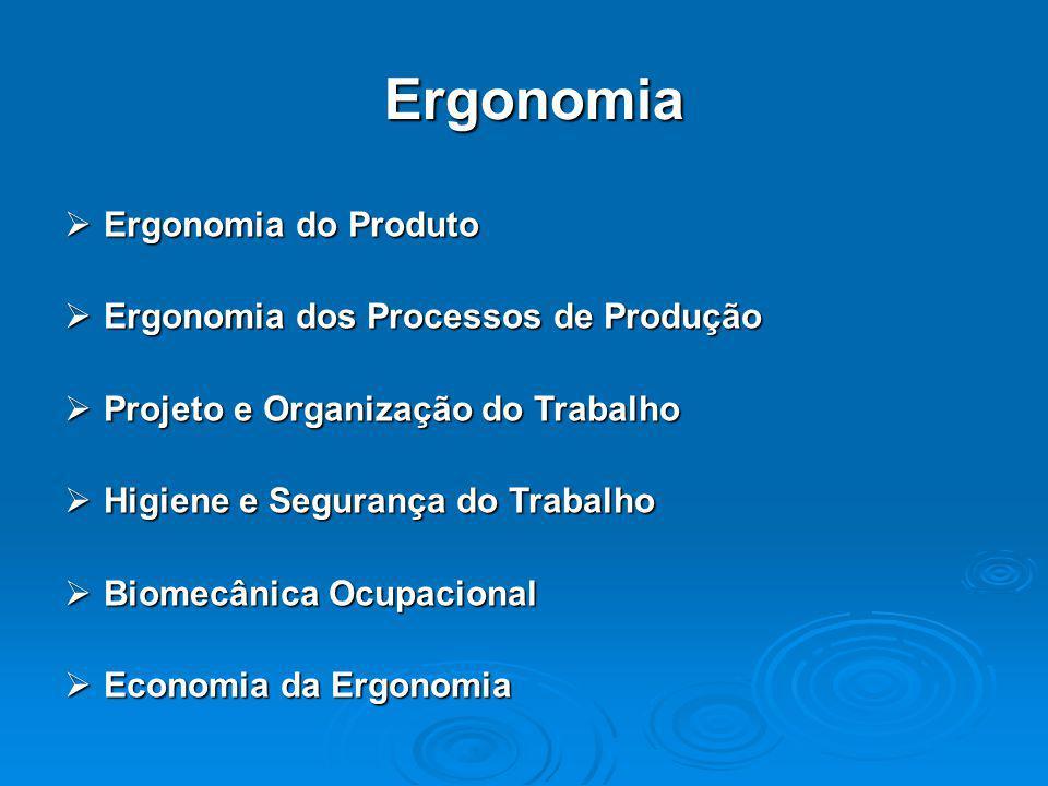 Ergonomia  Ergonomia do Produto  Ergonomia dos Processos de Produção  Projeto e Organização do Trabalho  Higiene e Segurança do Trabalho  Biomecâ