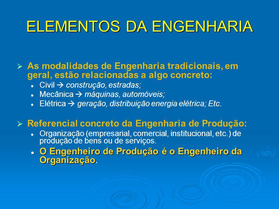 ELEMENTOS DA ENGENHARIA   As modalidades de Engenharia tradicionais, em geral, estão relacionadas a algo concreto: Civil  construção, estradas; Mec