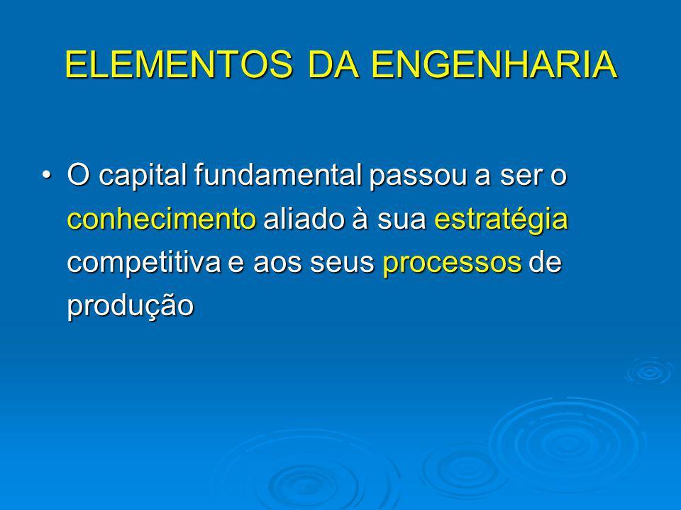 ELEMENTOS DA ENGENHARIA O capital fundamental passou a ser o conhecimento aliado à sua estratégia competitiva e aos seus processos de produçãoO capita