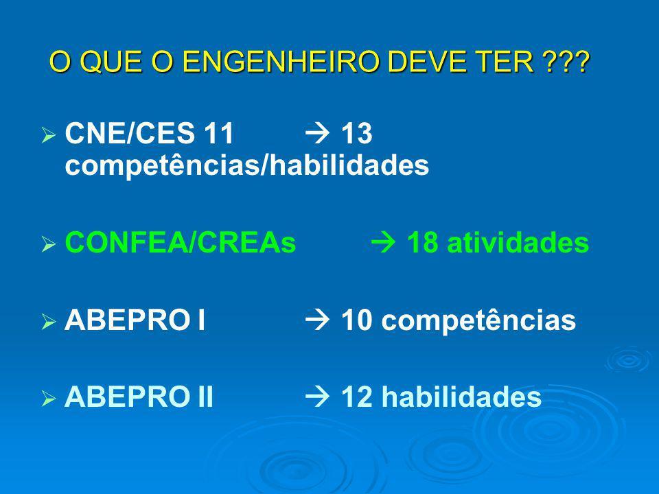 O QUE O ENGENHEIRO DEVE TER ???   CNE/CES 11  13 competências/habilidades   CONFEA/CREAs  18 atividades   ABEPRO I  10 competências   ABEPR