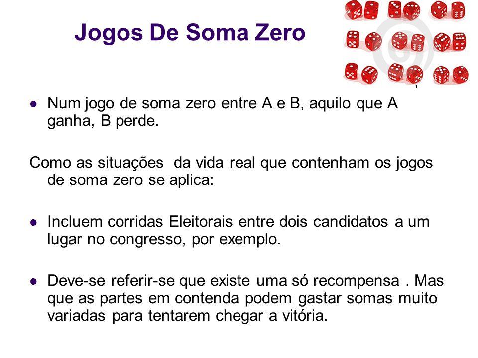 jogos de soma zero Jogos De Soma Zero Num jogo de soma zero entre A e B, aquilo que A ganha, B perde.