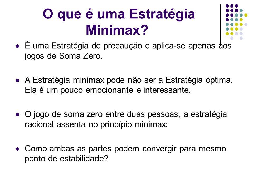 O que é uma Estratégia Minimax.