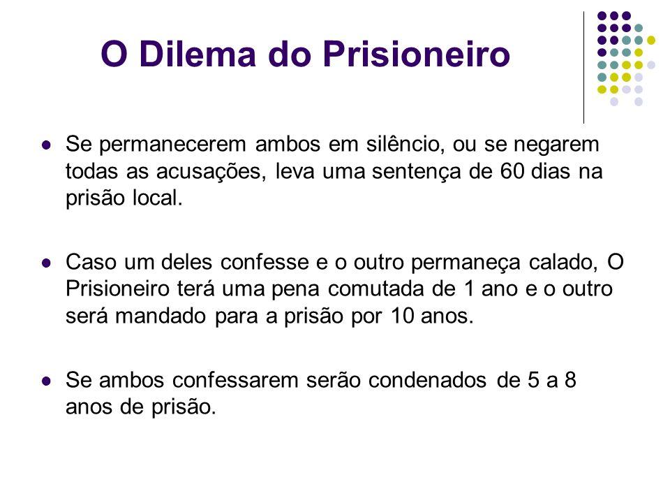 O Dilema do Prisioneiro Se permanecerem ambos em silêncio, ou se negarem todas as acusações, leva uma sentença de 60 dias na prisão local.