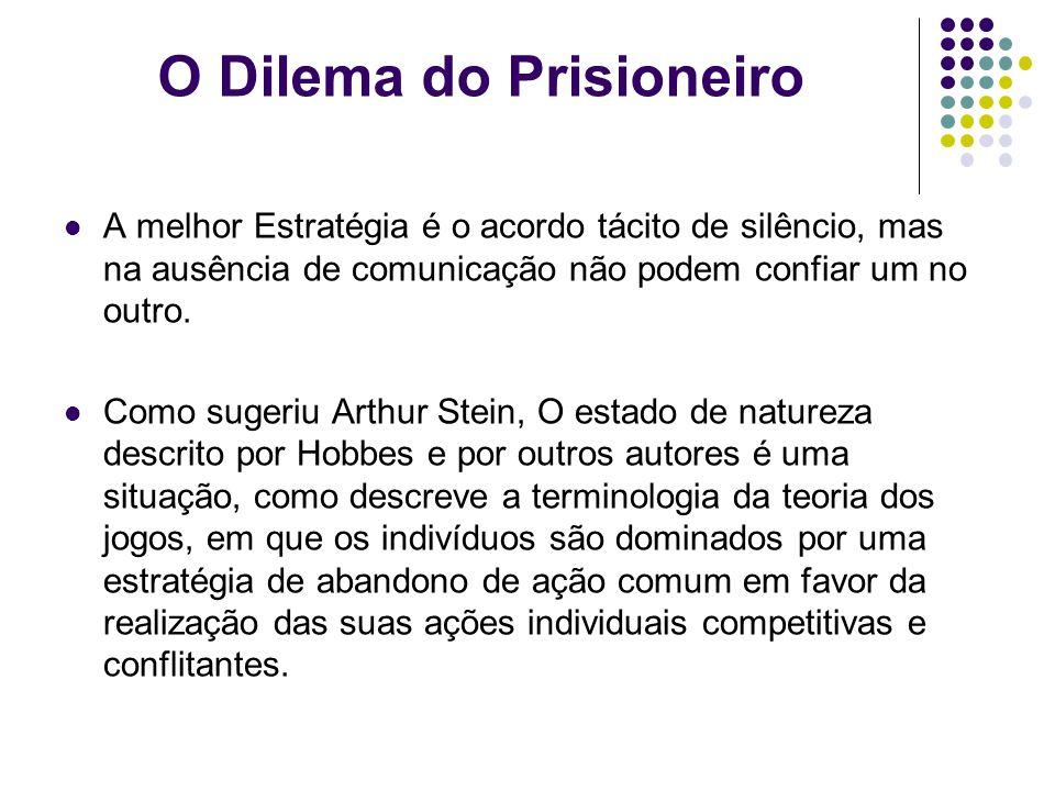 O Dilema do Prisioneiro A melhor Estratégia é o acordo tácito de silêncio, mas na ausência de comunicação não podem confiar um no outro.