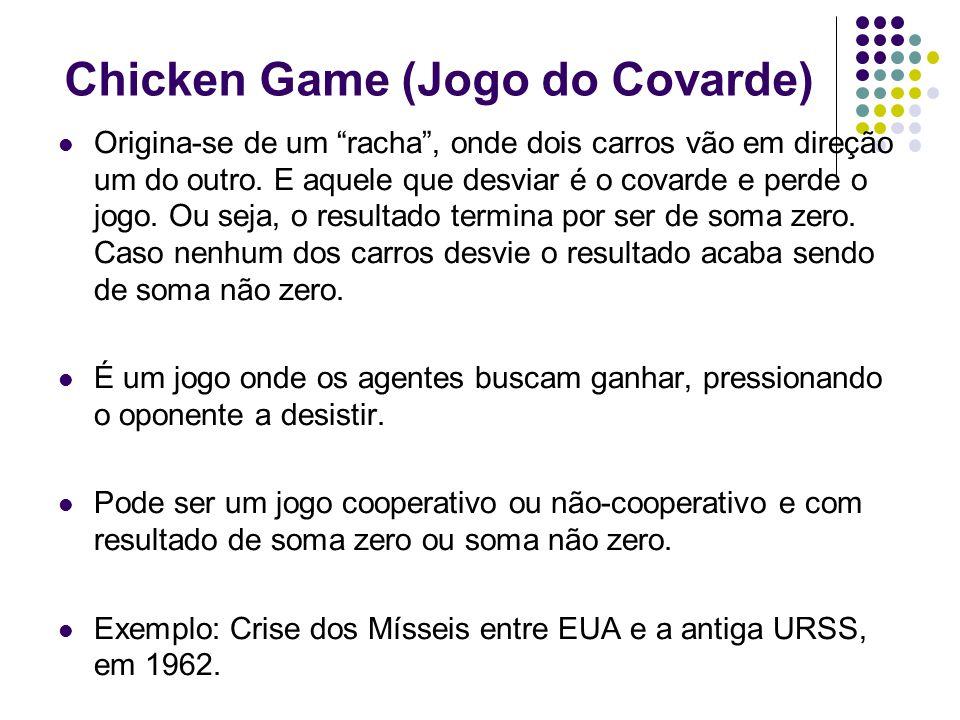 Chicken Game (Jogo do Covarde) Origina-se de um racha , onde dois carros vão em direção um do outro.