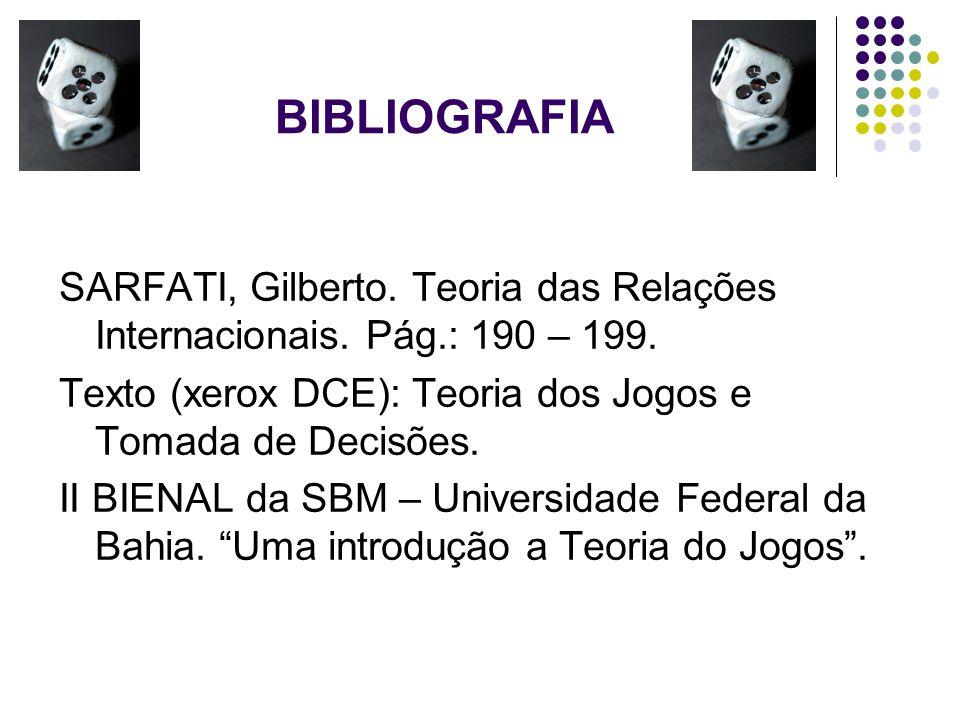 BIBLIOGRAFIA SARFATI, Gilberto.Teoria das Relações Internacionais.