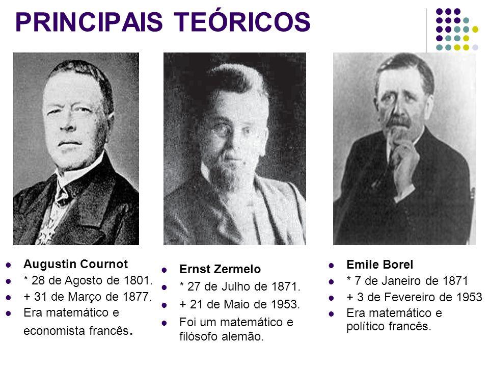 PRINCIPAIS TEÓRICOS Ernst Zermelo * 27 de Julho de 1871.