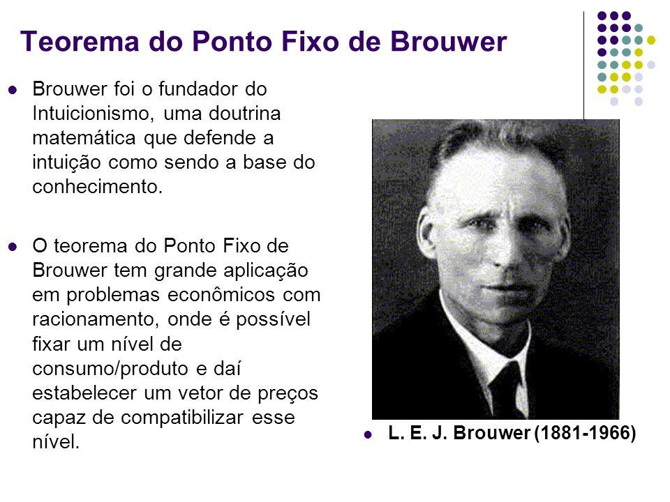 Teorema do Ponto Fixo de Brouwer Brouwer foi o fundador do Intuicionismo, uma doutrina matemática que defende a intuição como sendo a base do conhecimento.