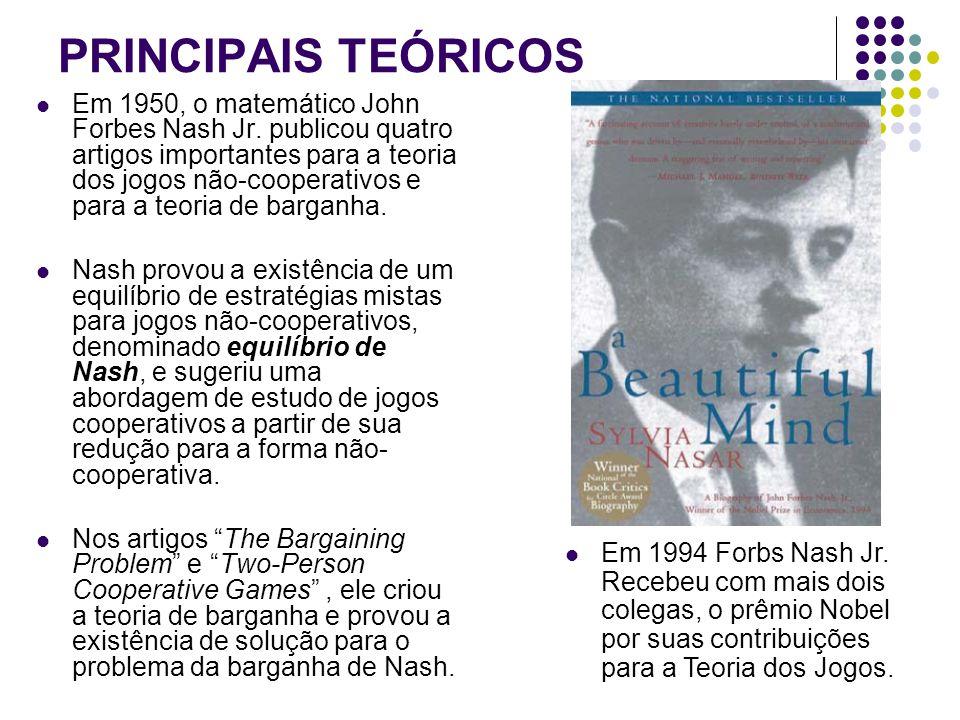 PRINCIPAIS TEÓRICOS Em 1950, o matemático John Forbes Nash Jr.