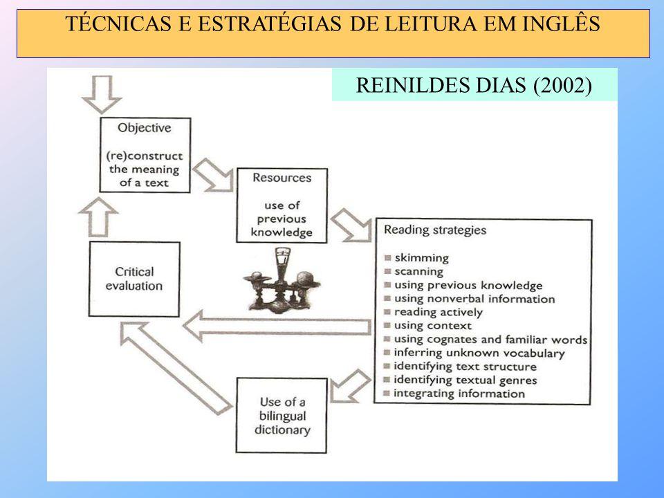 TÉCNICAS E ESTRATÉGIAS DE LEITURA EM INGLÊS REINILDES DIAS (2002)
