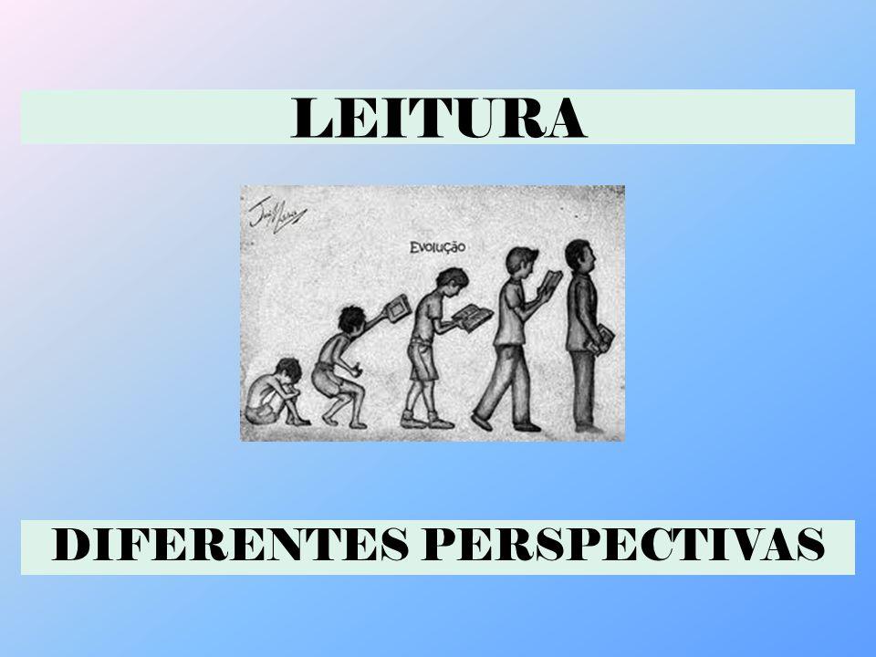 LEITURA: DIFERENTES PERSPECTIVAS Leitura é o que acontece quando as pessoas olham um texto e atribuem significado aos símbolos escritos naquele texto (AEBERSOLD; FIELD, 1977, p.